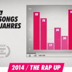 allgood_songs-des-jahres-2014